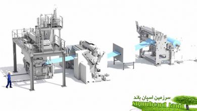 خط تولید ملت بلون Melt Blown Nonwoven Production Line