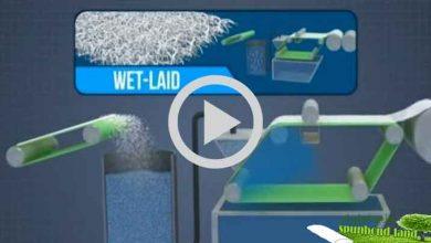 انیمیشن فرآیند تولید اسپان باند